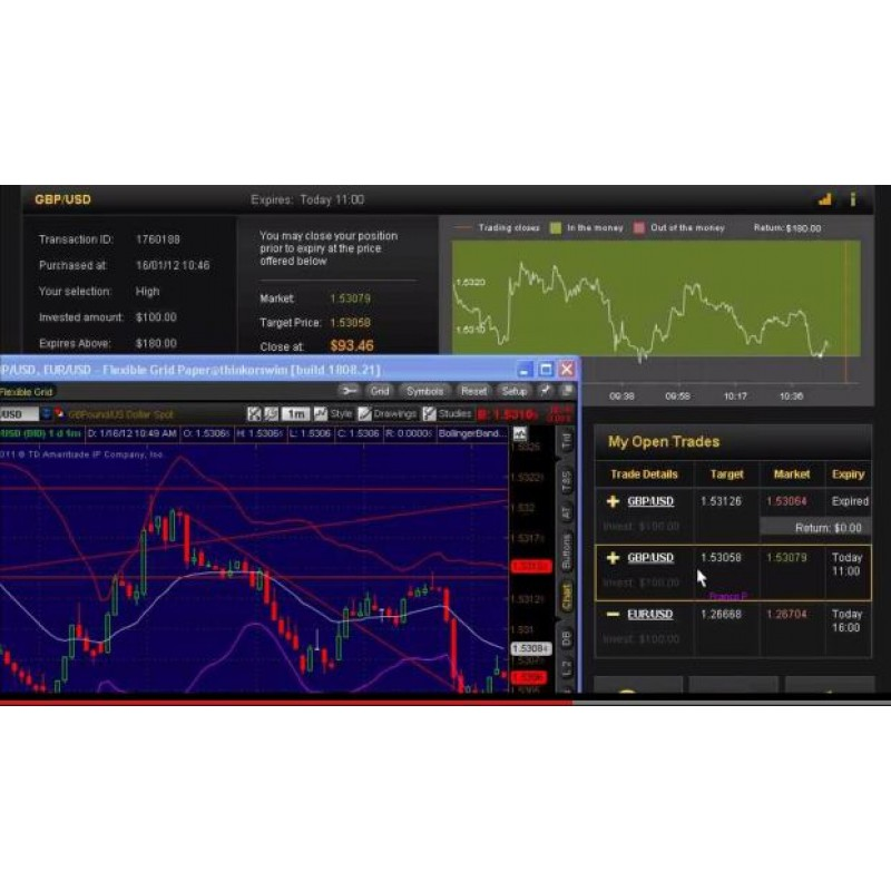 binary options streaming signals reviews
